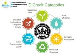 SEC Free Workshop: Sustainable Building with LEED certification
